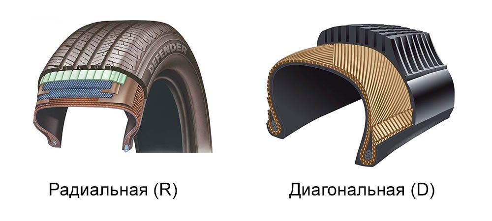 Тип шин, Type tires
