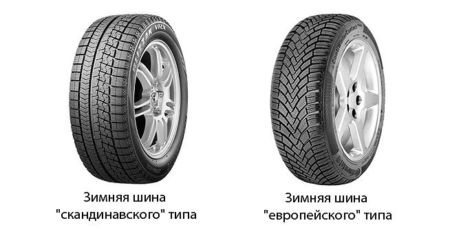 Типы резины ,Type of tire